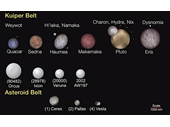 111 - Kuiper Belt objects compared to largest Asteroids