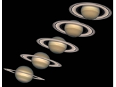 61 - Saturn's tilt over time