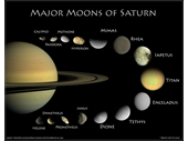 72 - Montage of Saturn's major moons