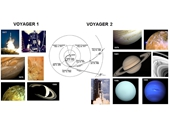 134 - Voyager probes
