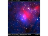 07 - Pandora's cluster