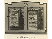 6 - The Dismal scoreboard at the end of Brisbane's First Test in 1928 against England (Don Bradman's debut)