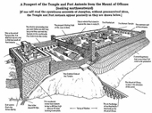 04 - Temple Site in City of David according to Ernest Martin